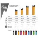 BOTELLA TÉRMICA 0,35L AMARILLA DE ACERO INOXIDABLE CLASSIC (BOCA ANCHA)
