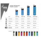 BOTELLA TÉRMICA 0,35L AZUL CLARO DE ACERO INOXIDABLE CLASSIC (BOCA ANCHA)