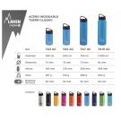 BOTELLA TÉRMICA 0,5L AZUL CLARODE ACERO INOXIDABLE CLASSIC (BOCA ANCHA)