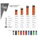 BOTELLA TÉRMICA 0,75L NARANJA DE ACERO INOXIDABLE CLASSIC (BOCA ANCHA)