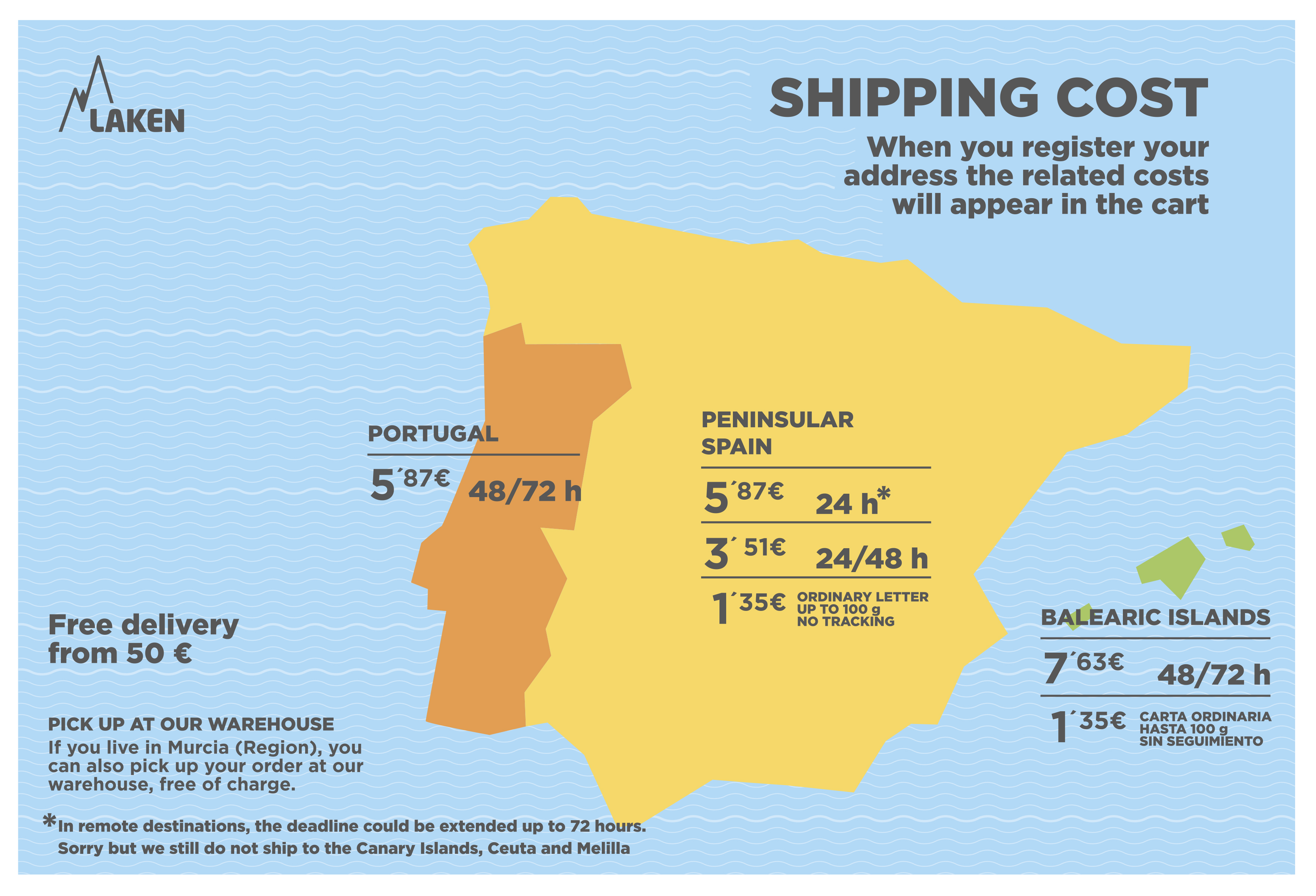 Laken Shipping Costs