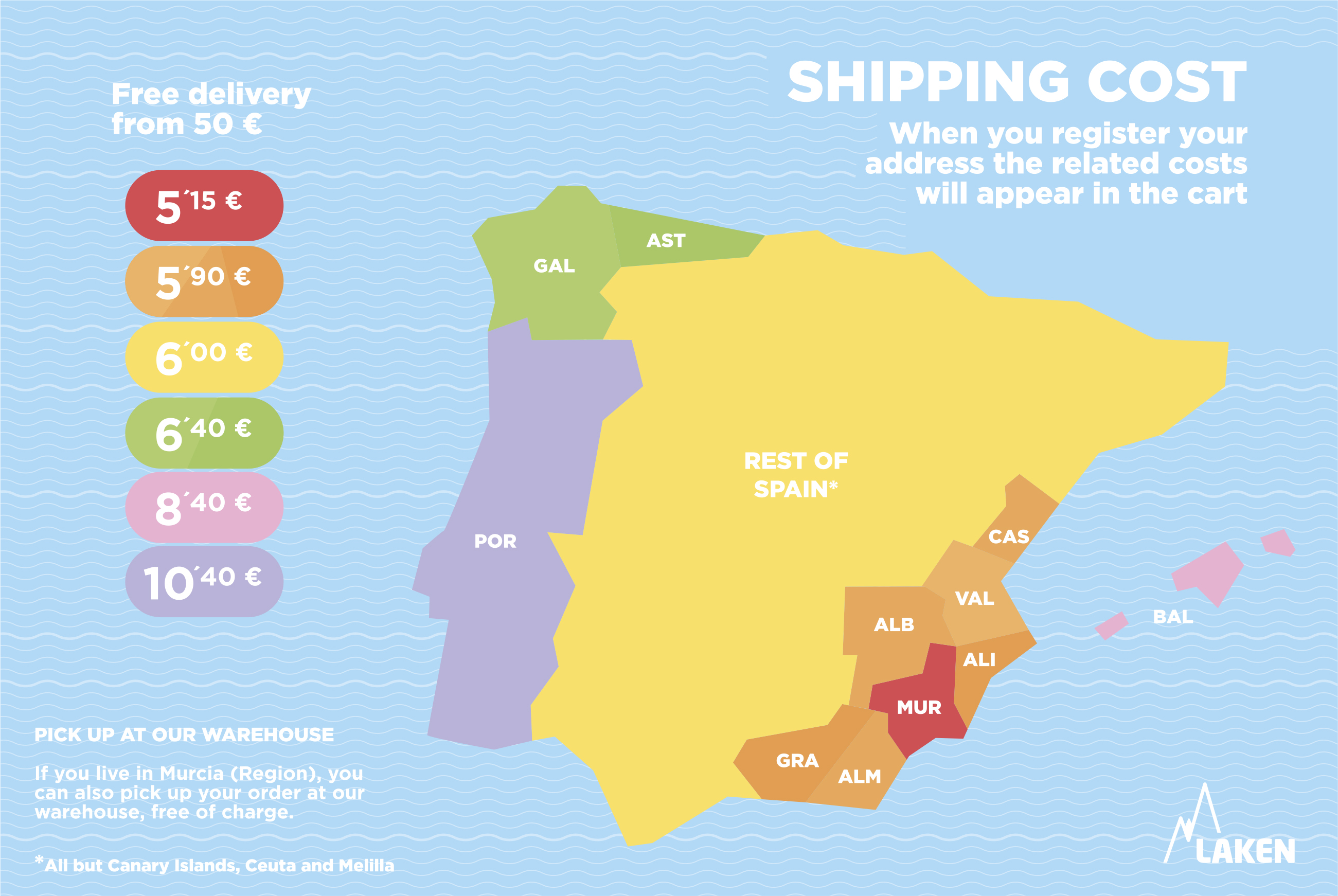 Shipping costs by area